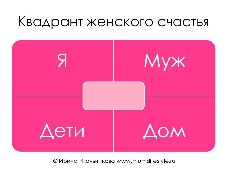 kvadrant-zhenskogo-schastya